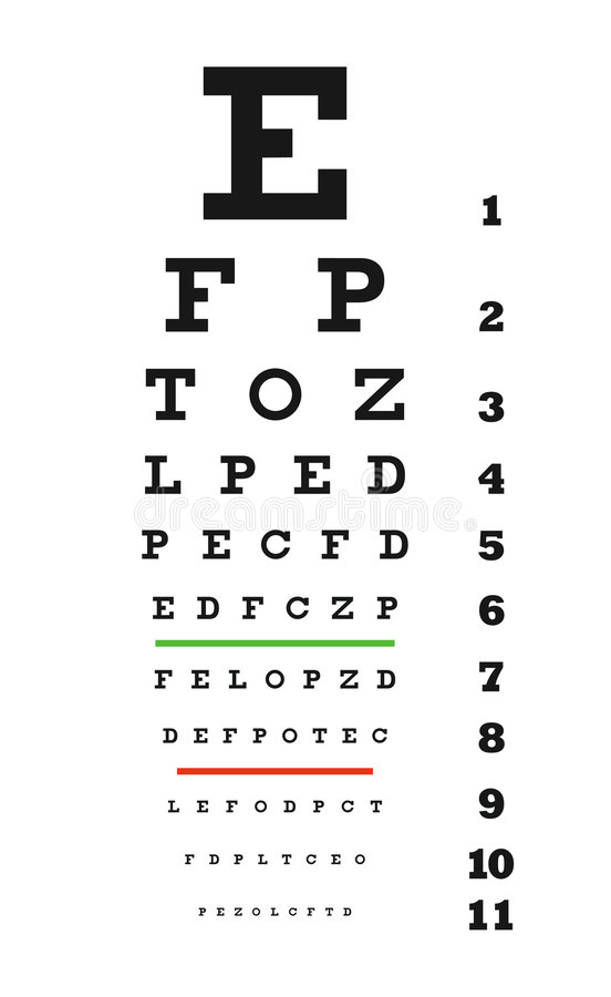 Test de agudeza visual